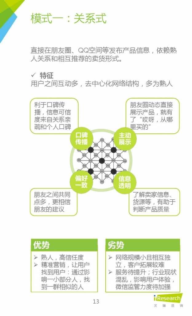 2015年中国微商市场研究报告_000013