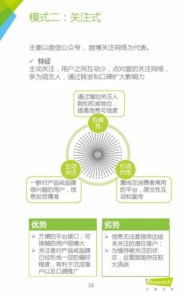2015年中国微商市场研究报告_000016