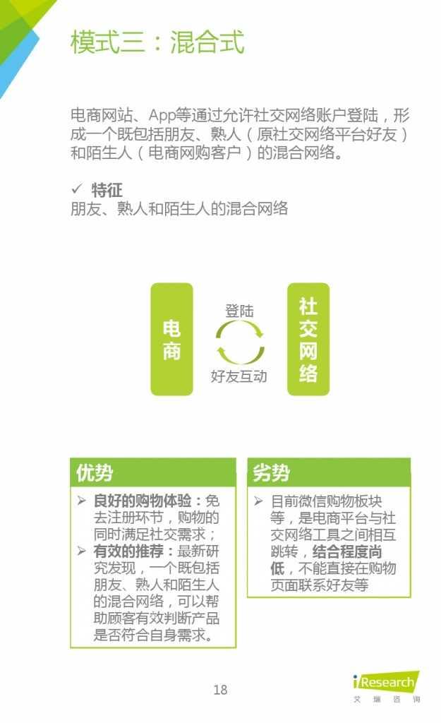 2015年中国微商市场研究报告_000018