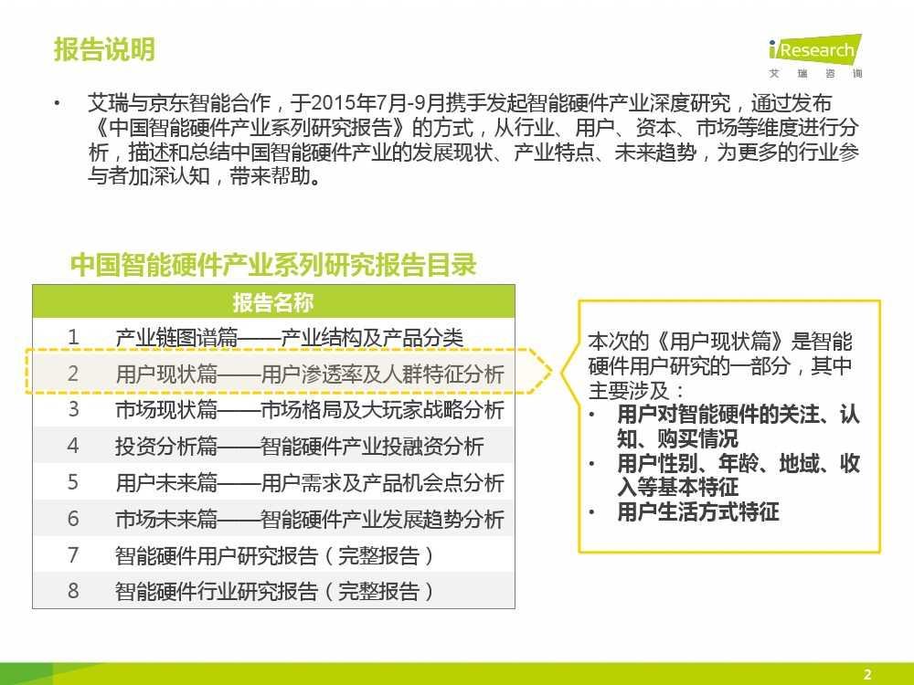2015年中国智能硬件系列报告之用户现状篇_000002