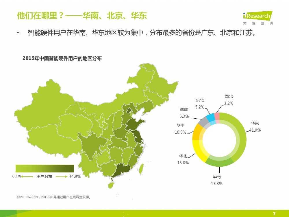 2015年中国智能硬件系列报告之用户现状篇_000007