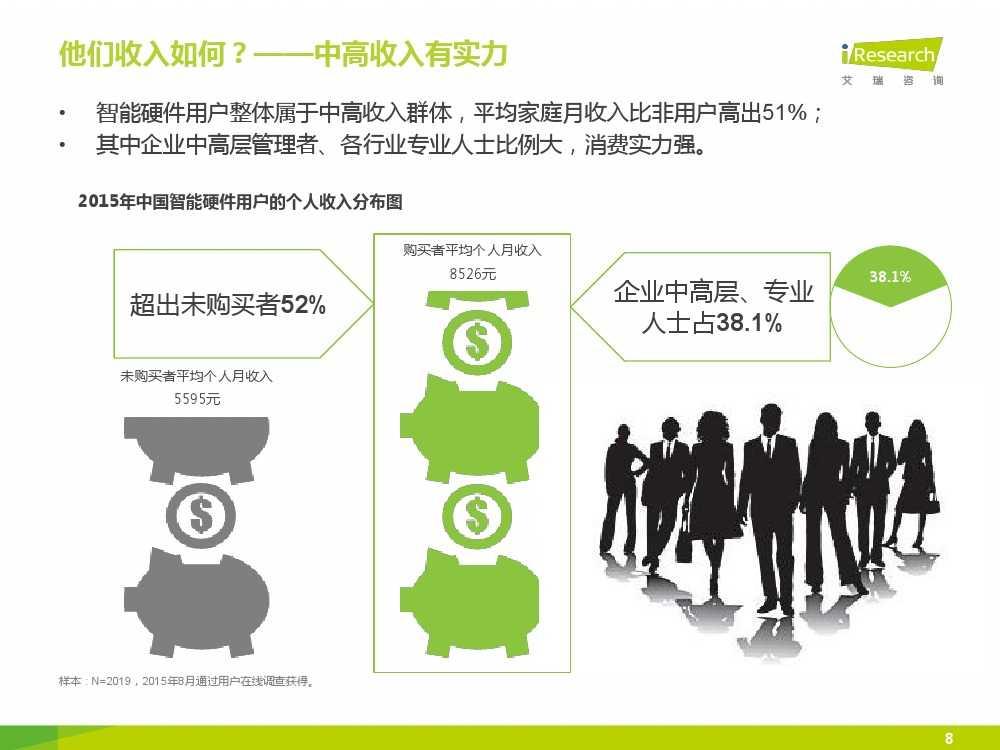 2015年中国智能硬件系列报告之用户现状篇_000008