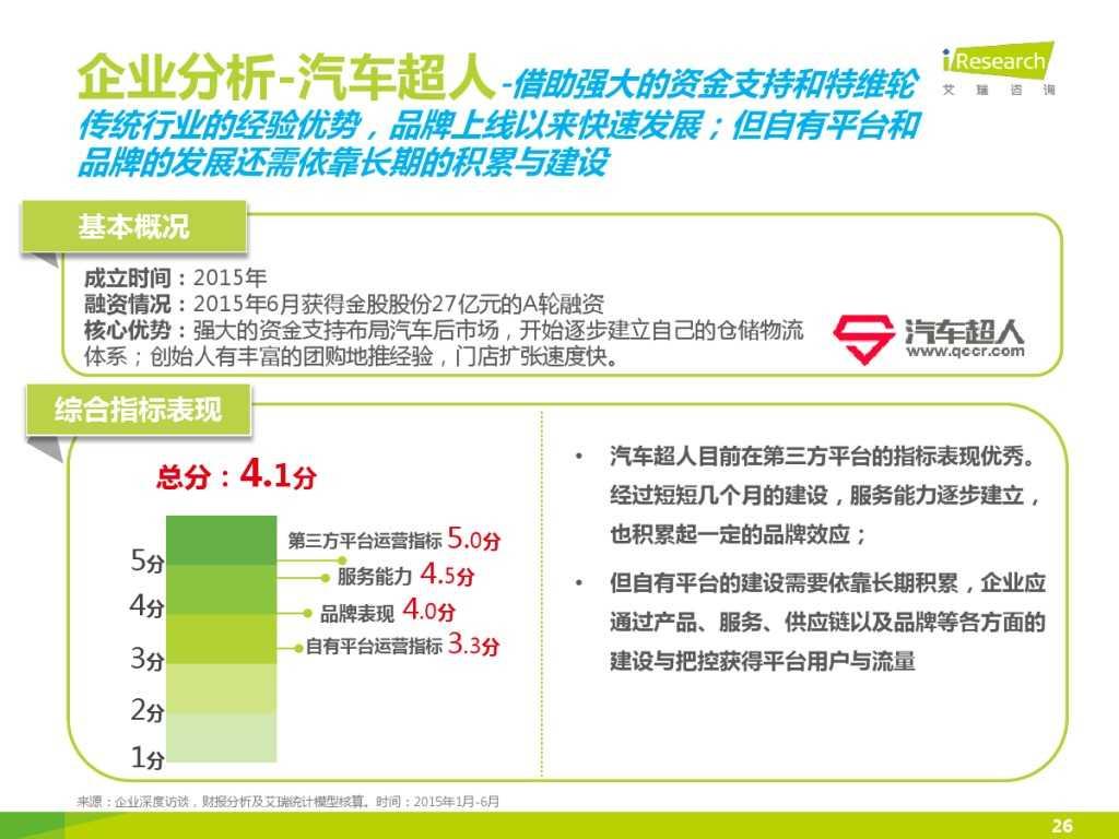 2015年中国汽车后市场养护类电商行业白皮书简版_000026