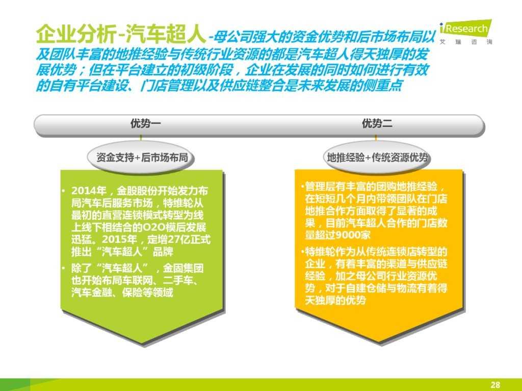 2015年中国汽车后市场养护类电商行业白皮书简版_000028