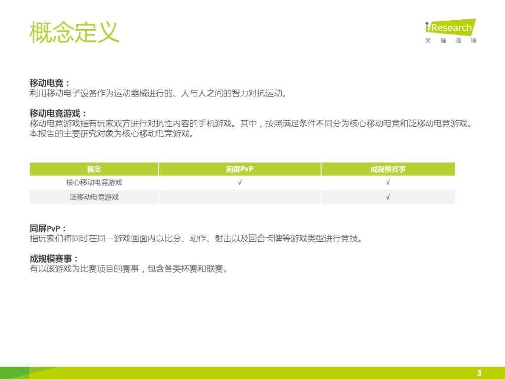 2015年中国移动电竞行业研究报告_000003