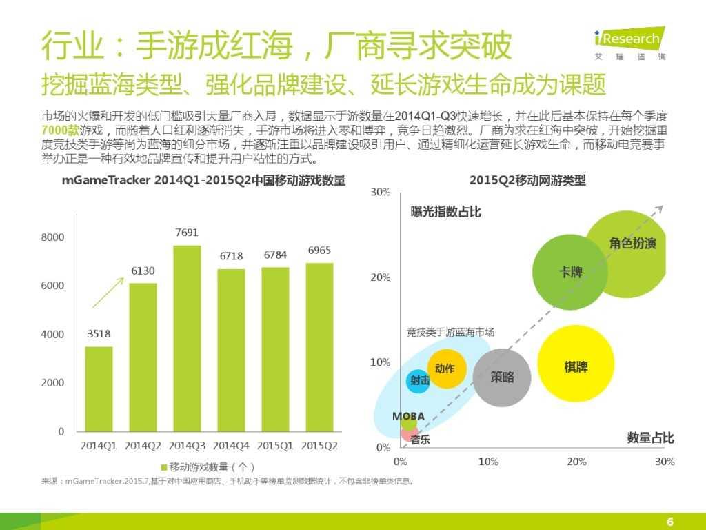 2015年中国移动电竞行业研究报告_000006