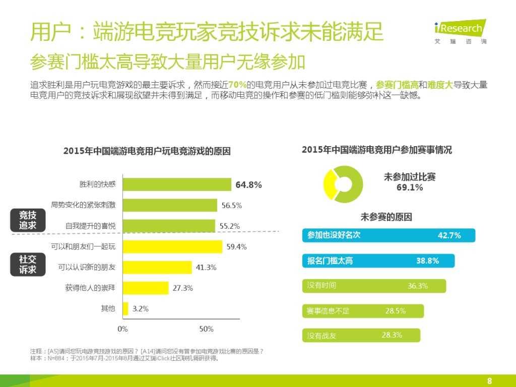 2015年中国移动电竞行业研究报告_000008