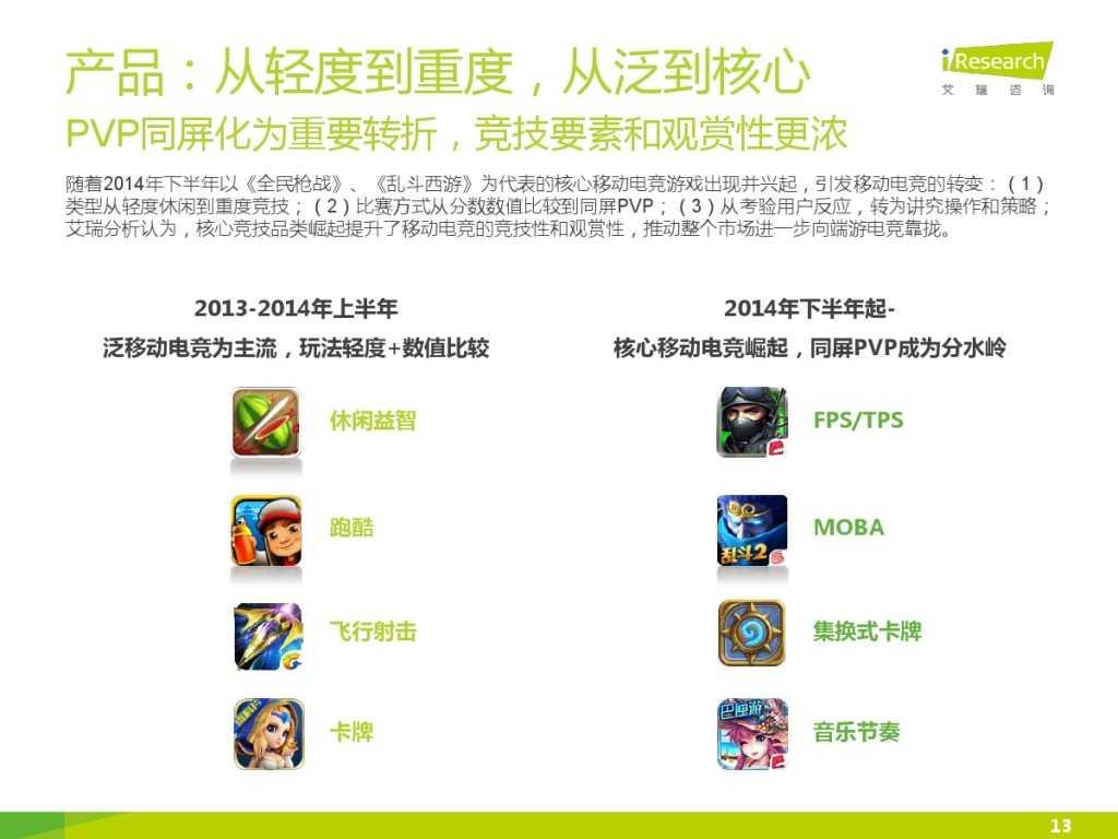 2015年中国移动电竞行业研究报告_000013