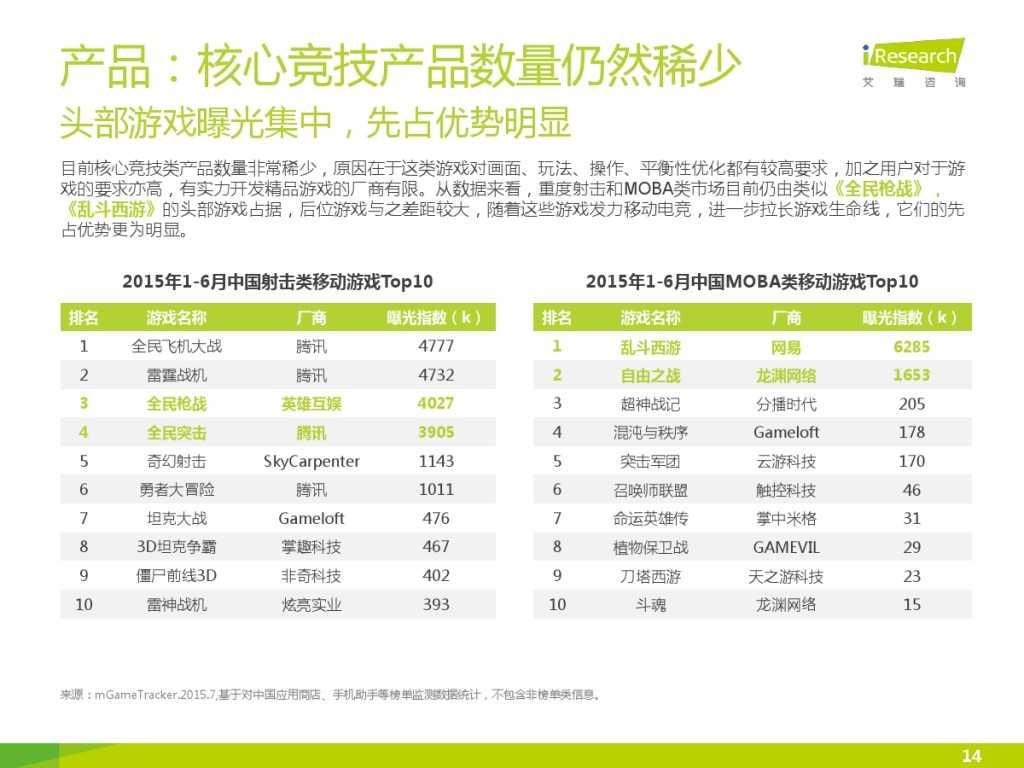 2015年中国移动电竞行业研究报告_000014