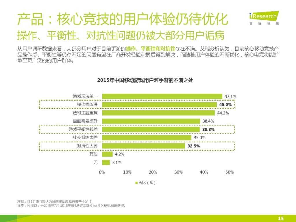 2015年中国移动电竞行业研究报告_000015