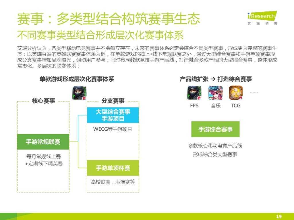 2015年中国移动电竞行业研究报告_000019