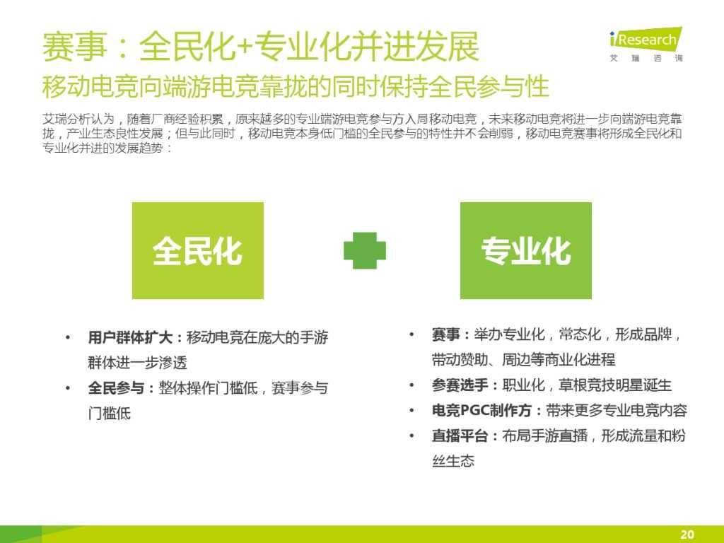 2015年中国移动电竞行业研究报告_000020