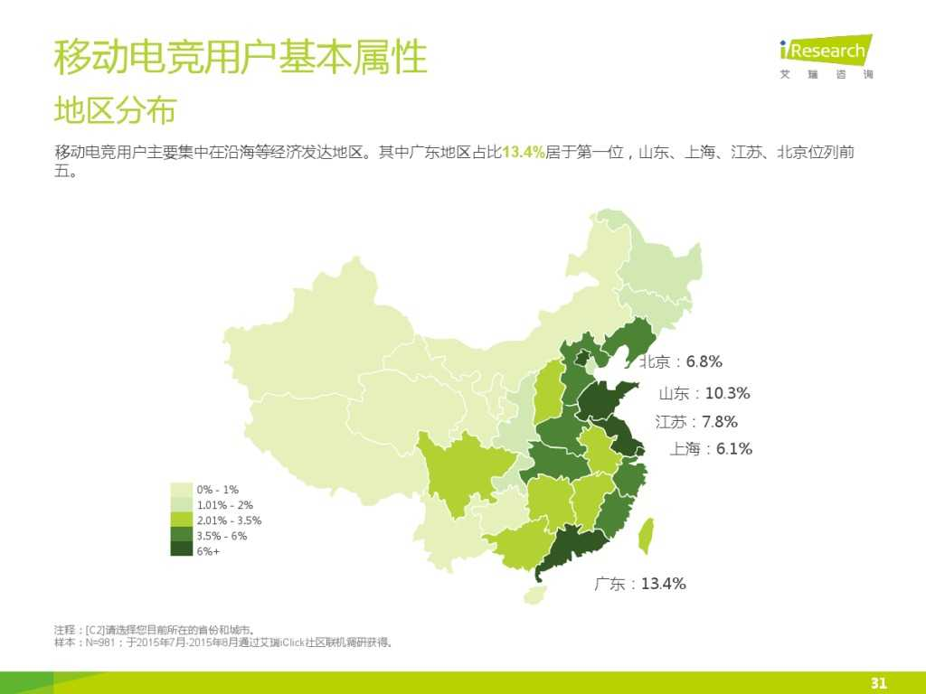 2015年中国移动电竞行业研究报告_000031