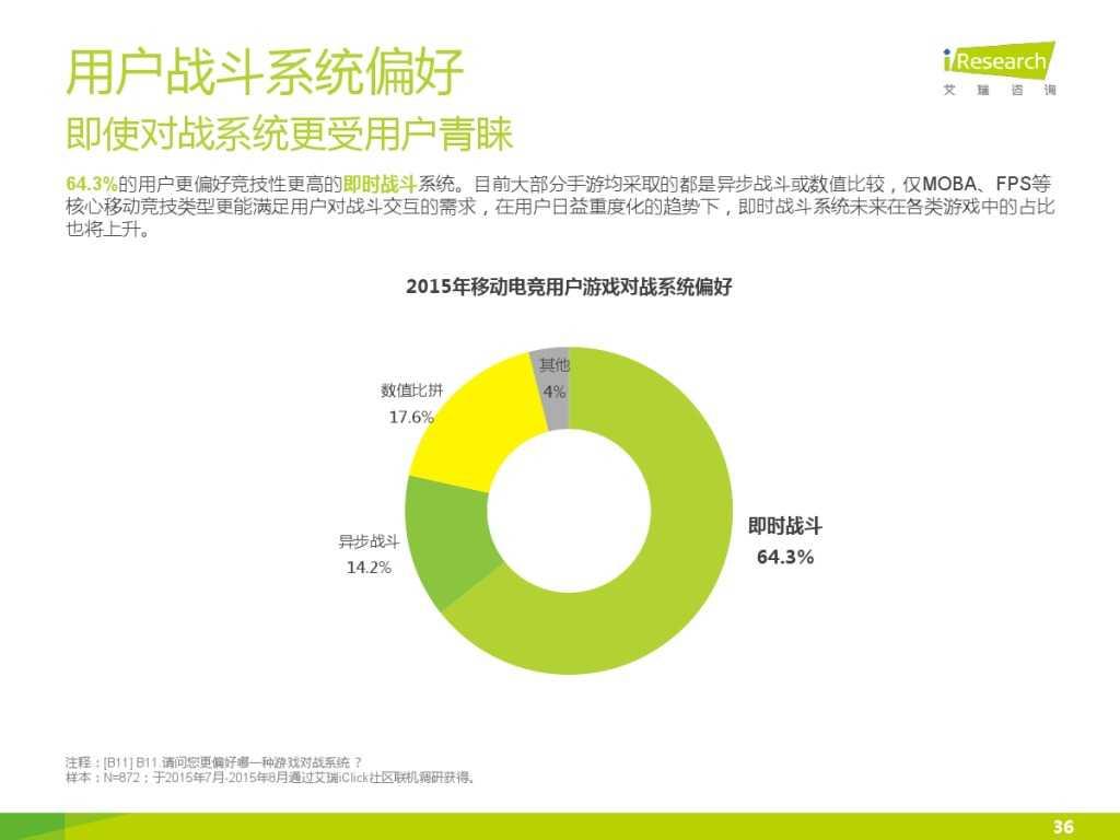 2015年中国移动电竞行业研究报告_000036