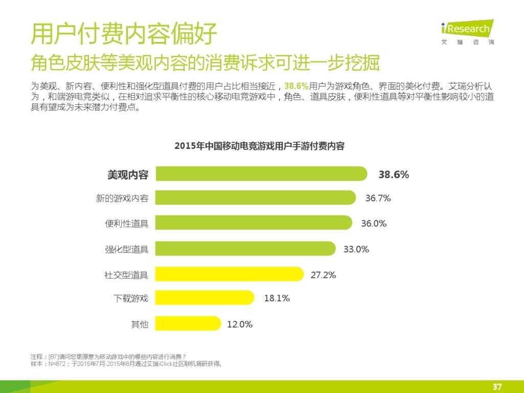 2015年中国移动电竞行业研究报告_000037
