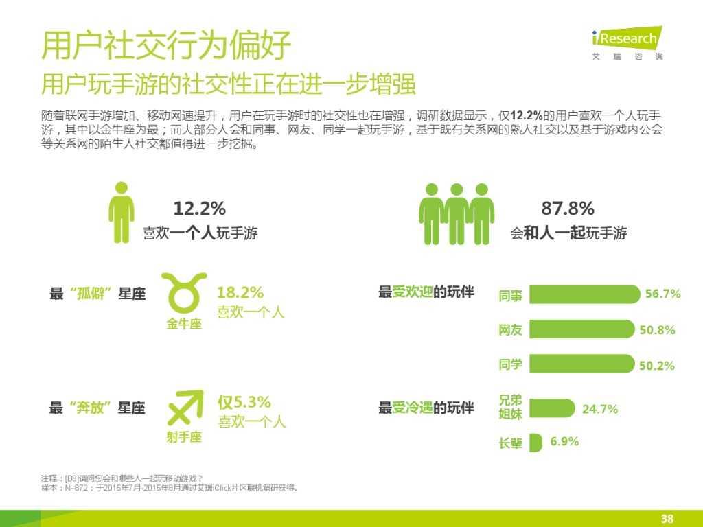 2015年中国移动电竞行业研究报告_000038