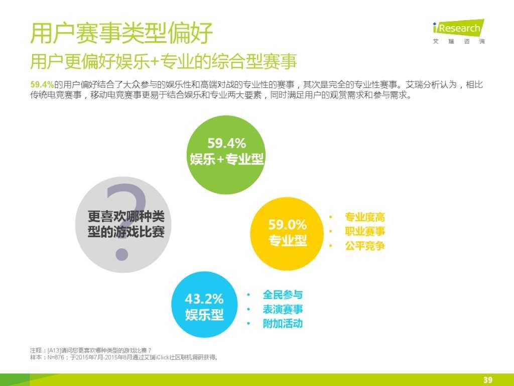 2015年中国移动电竞行业研究报告_000039
