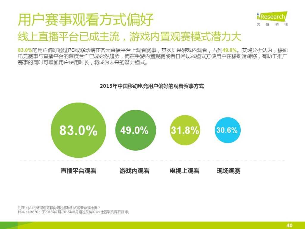2015年中国移动电竞行业研究报告_000040