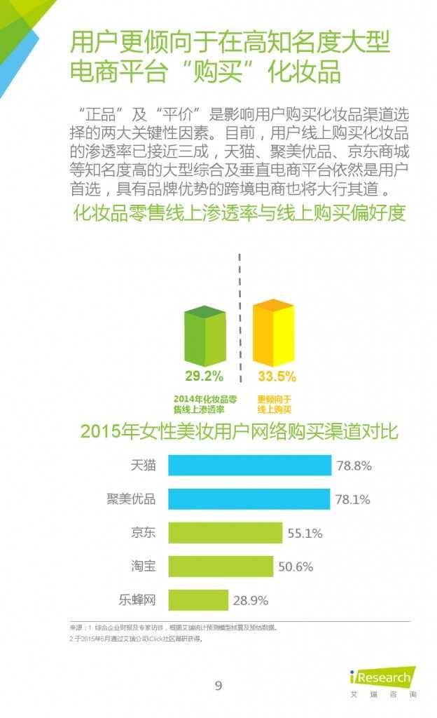 2015年中国移动美业研究报告_000009