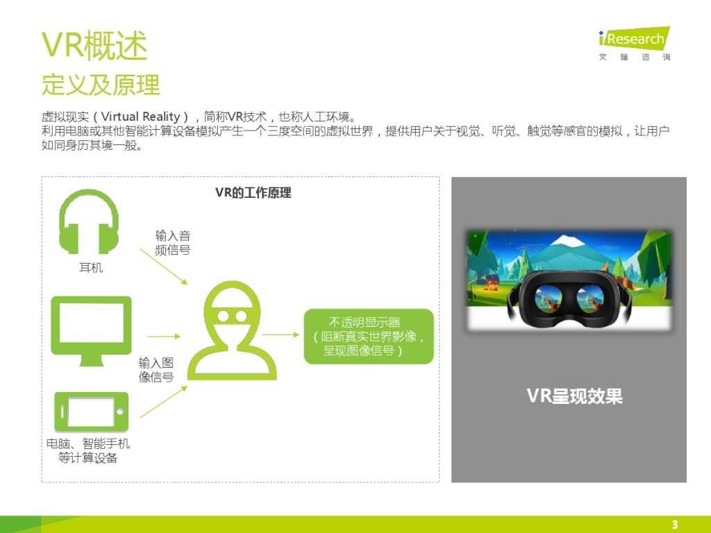 2015年中国VR-AR市场研究报告 (1)_000003