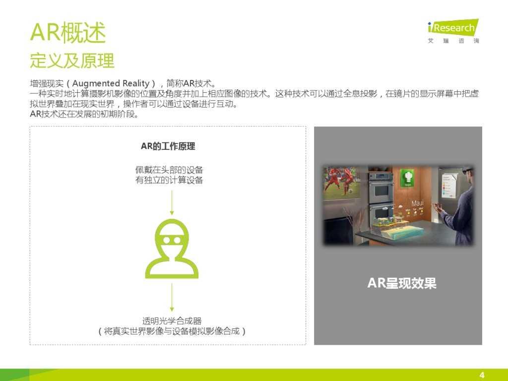 2015年中国VR-AR市场研究报告 (1)_000004