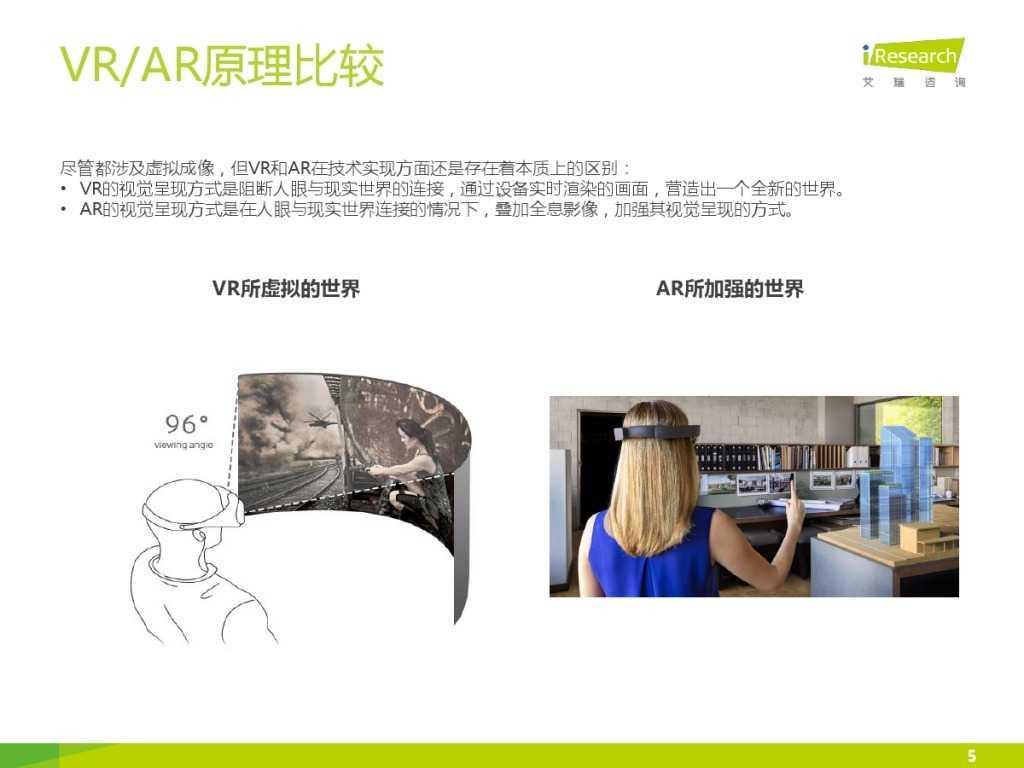 2015年中国VR-AR市场研究报告 (1)_000005
