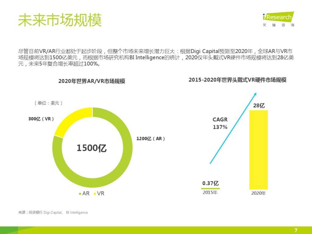 2015年中国VR-AR市场研究报告 (1)_000007
