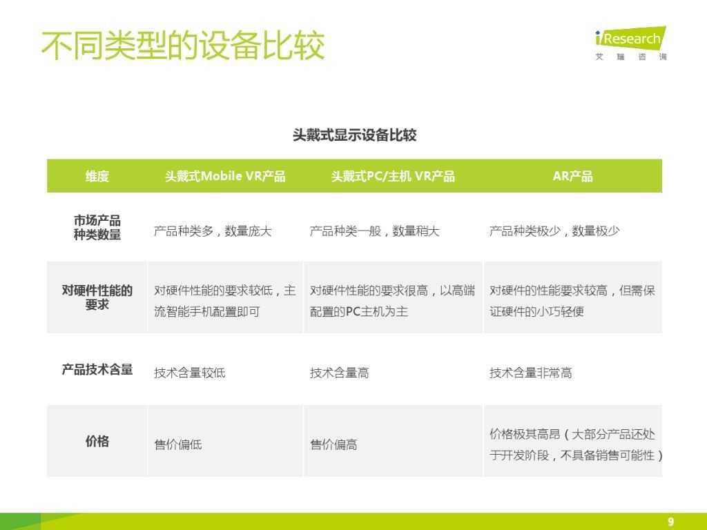 2015年中国VR-AR市场研究报告 (1)_000009