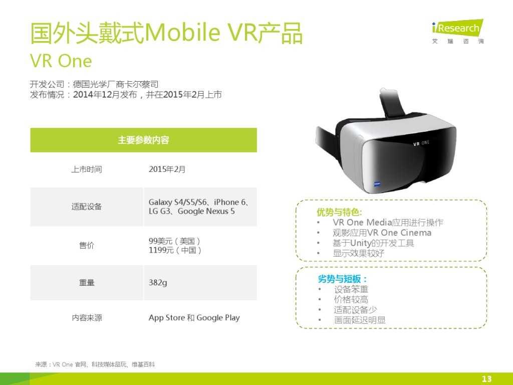 2015年中国VR-AR市场研究报告 (1)_000013
