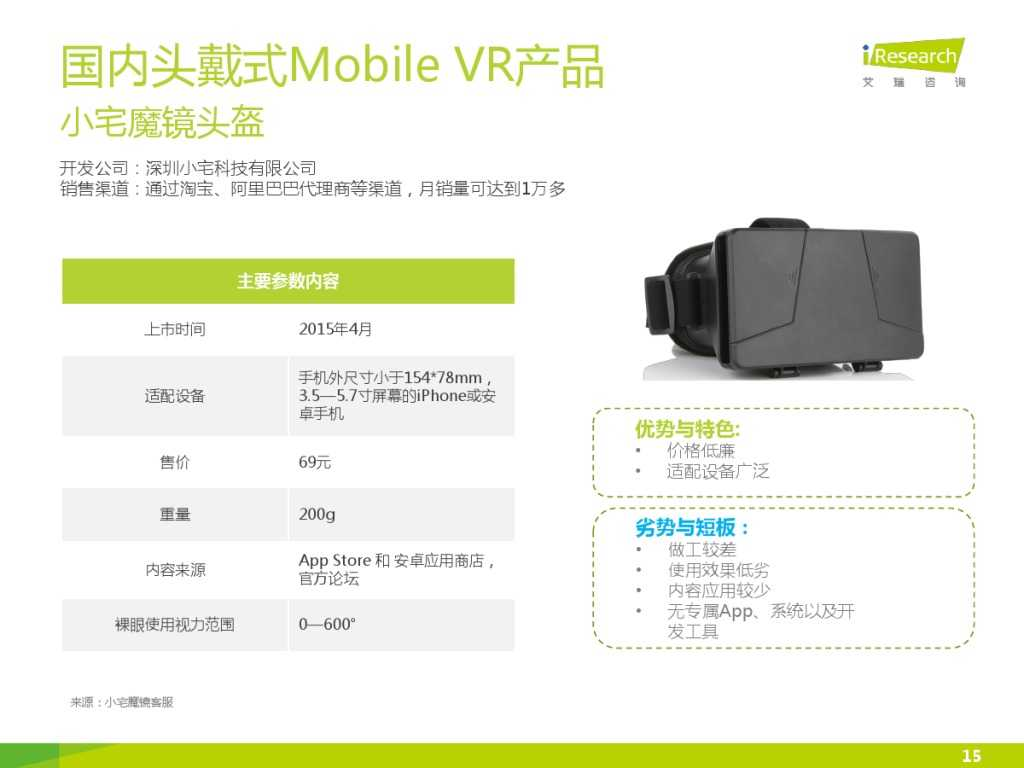 2015年中国VR-AR市场研究报告 (1)_000015