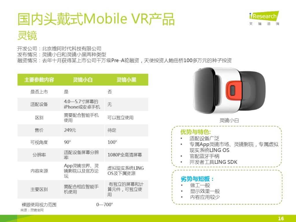 2015年中国VR-AR市场研究报告 (1)_000016