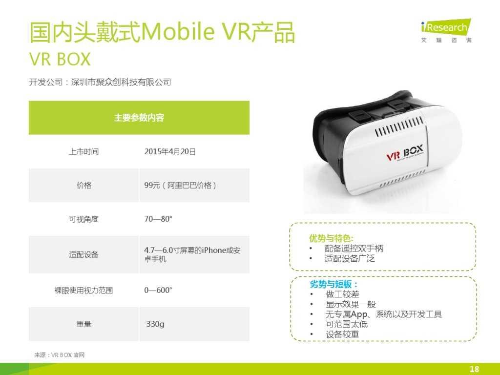 2015年中国VR-AR市场研究报告 (1)_000018