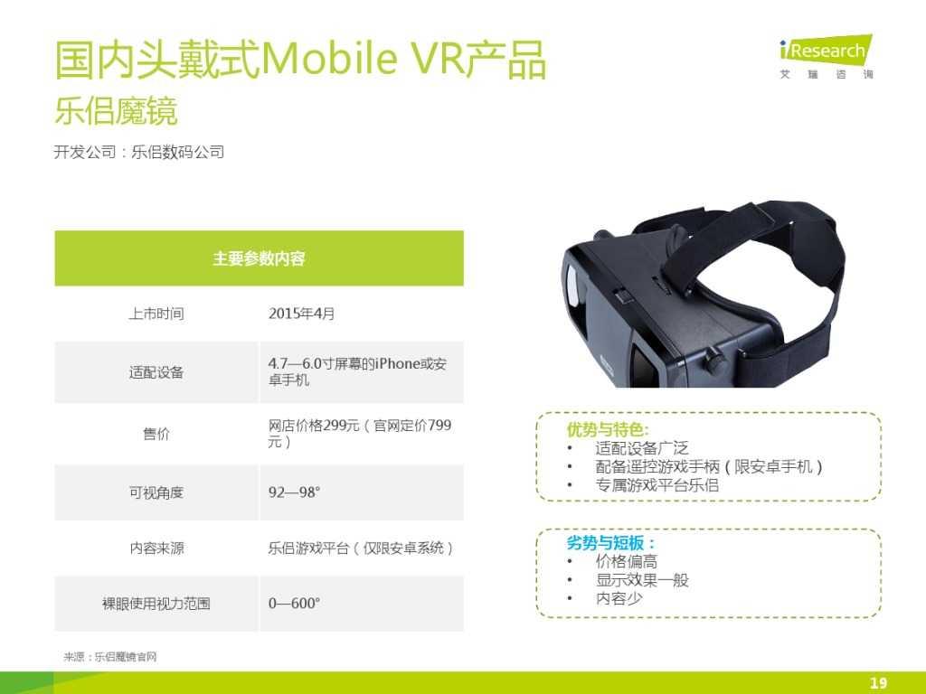 2015年中国VR-AR市场研究报告 (1)_000019