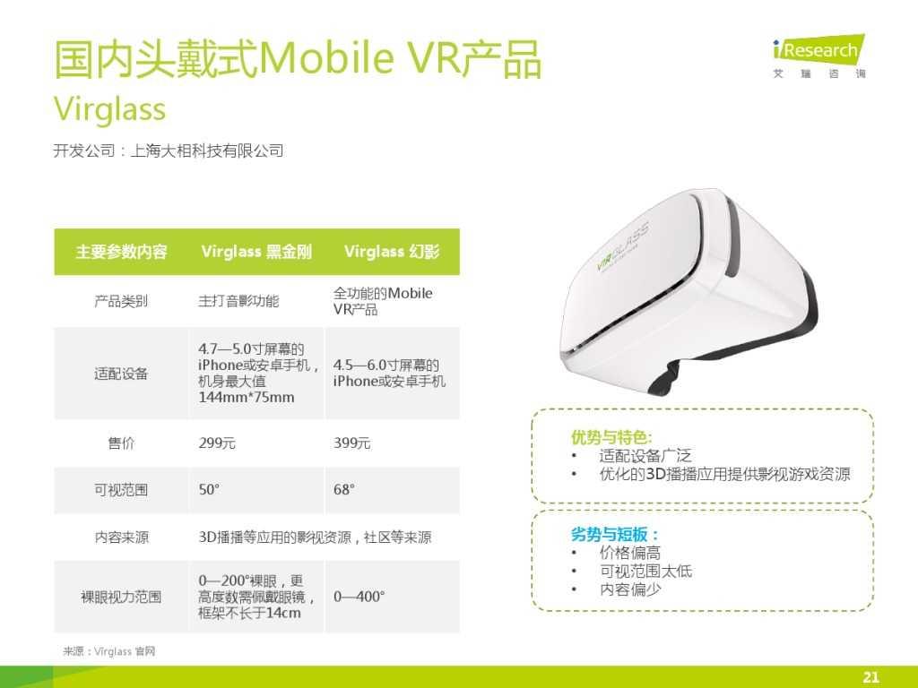 2015年中国VR-AR市场研究报告 (1)_000021