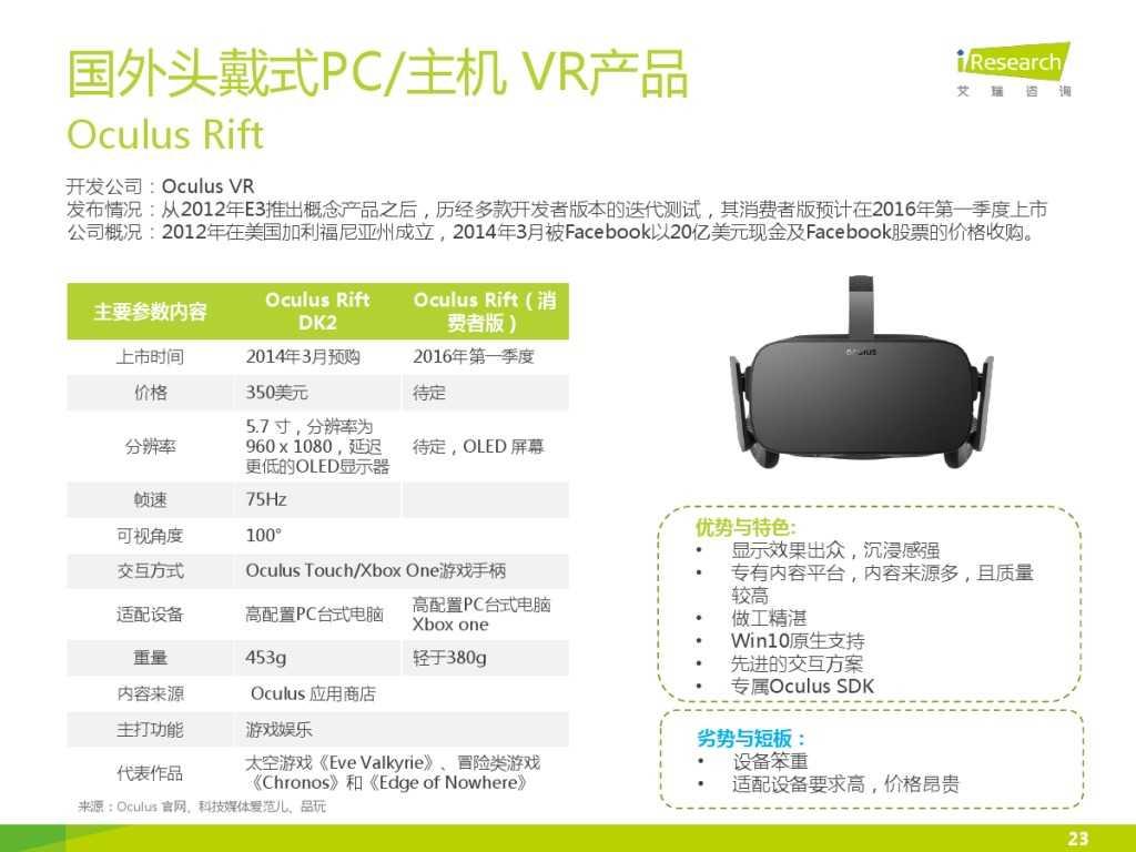 2015年中国VR-AR市场研究报告 (1)_000023