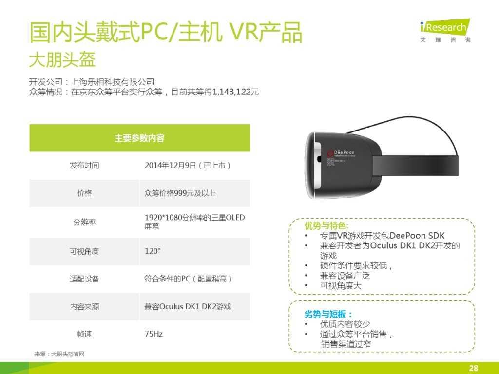 2015年中国VR-AR市场研究报告 (1)_000028