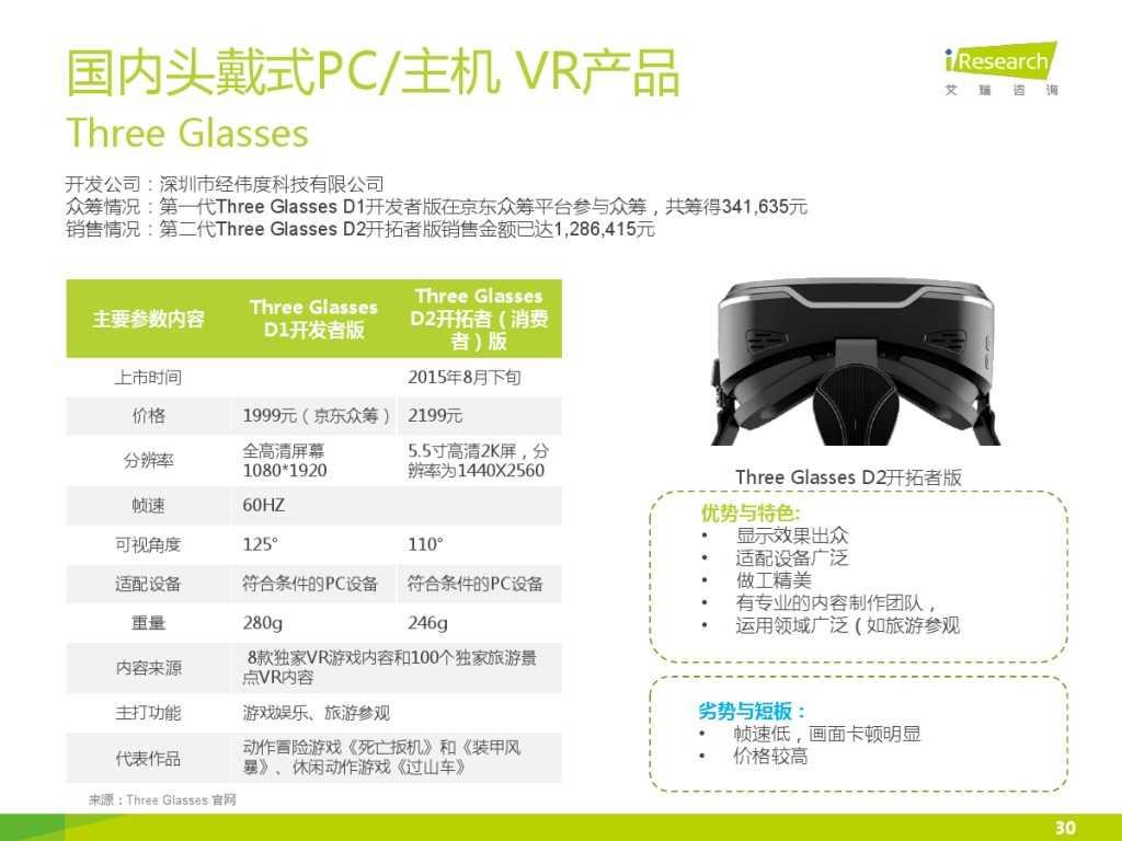 2015年中国VR-AR市场研究报告 (1)_000030