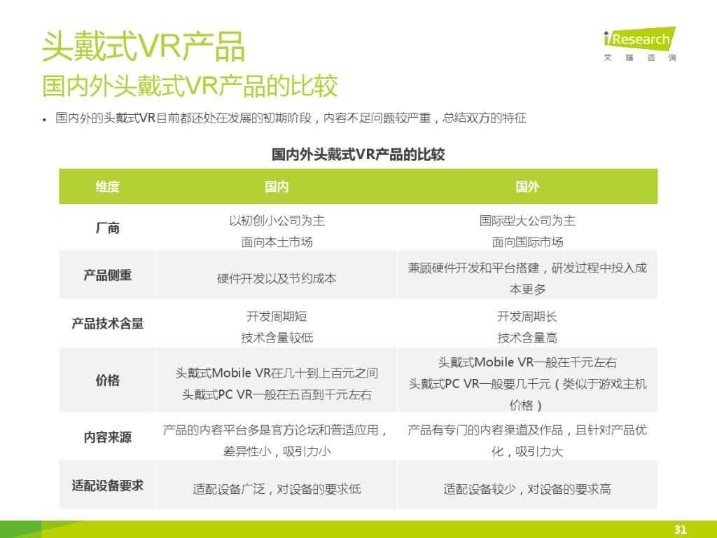 2015年中国VR-AR市场研究报告 (1)_000031
