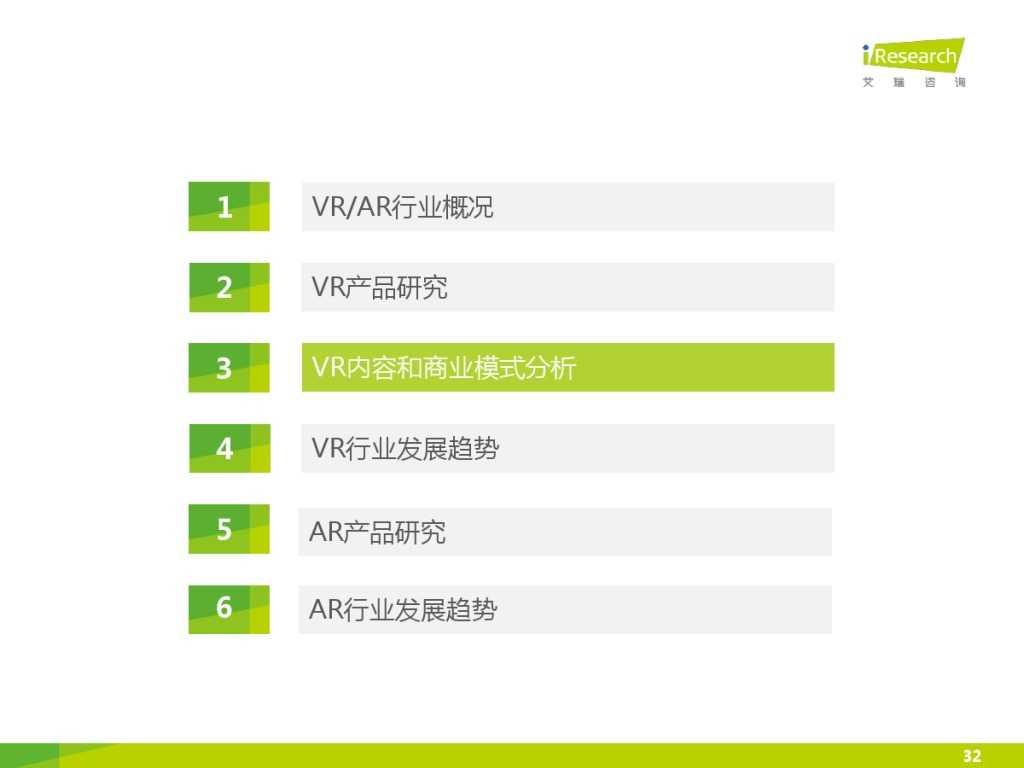 2015年中国VR-AR市场研究报告 (1)_000032