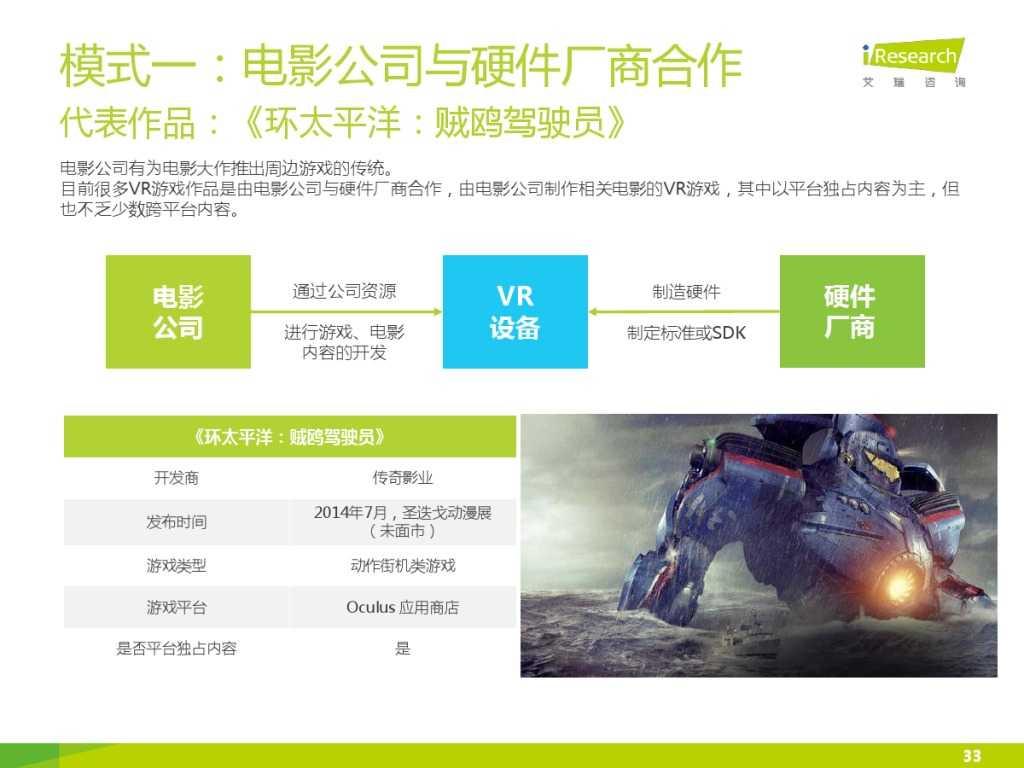 2015年中国VR-AR市场研究报告 (1)_000033