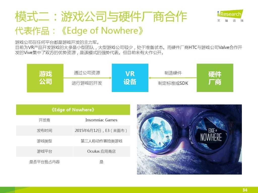 2015年中国VR-AR市场研究报告 (1)_000034