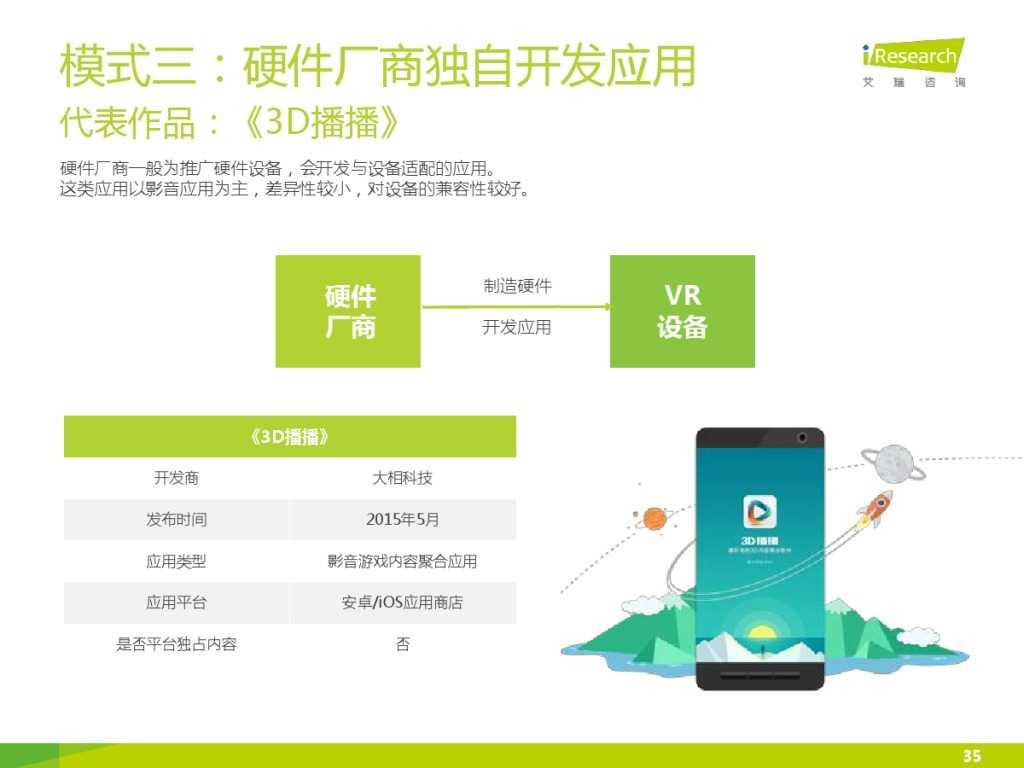 2015年中国VR-AR市场研究报告 (1)_000035