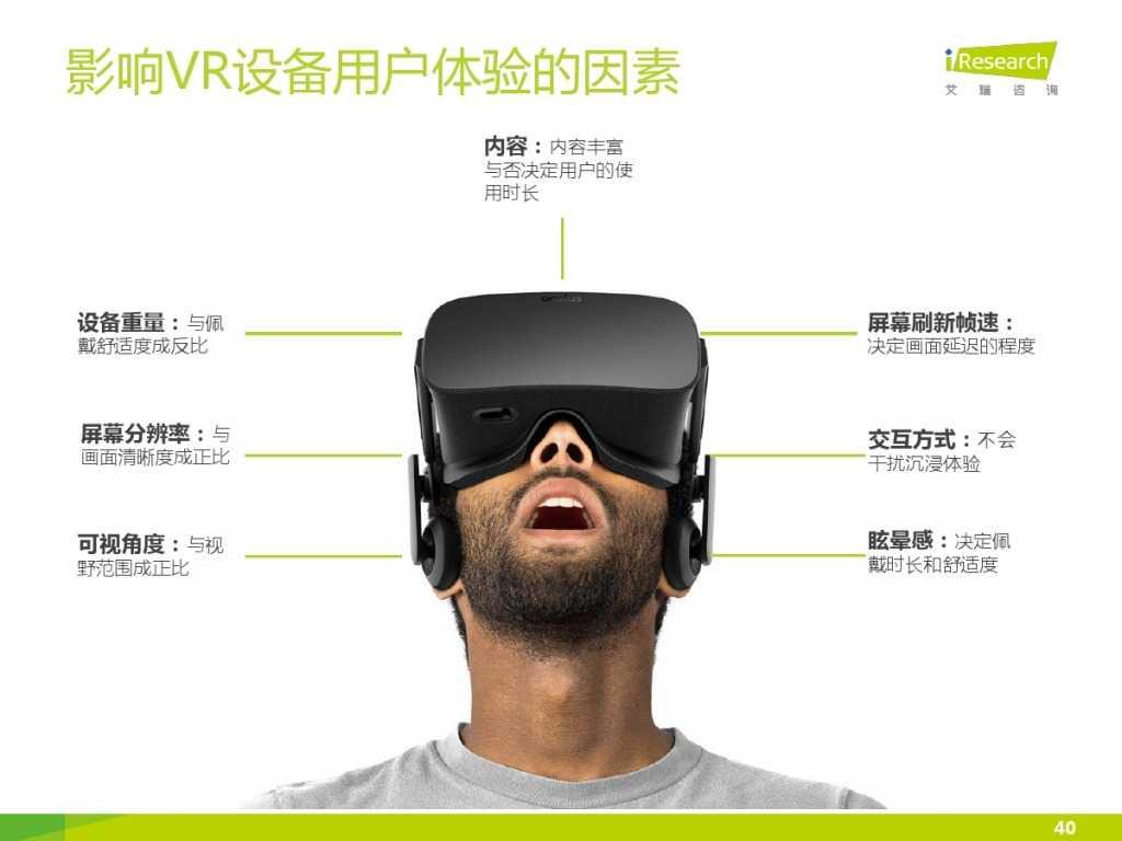 2015年中国VR-AR市场研究报告 (1)_000040