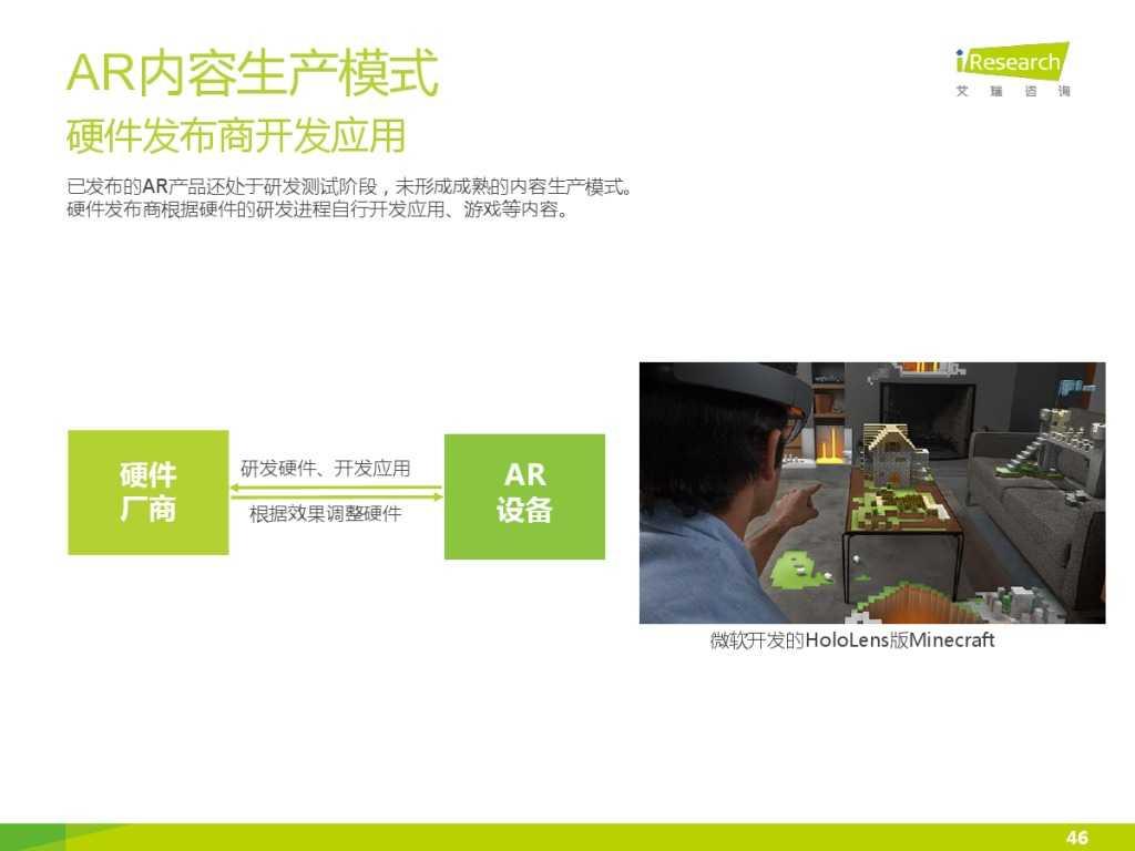 2015年中国VR-AR市场研究报告 (1)_000046