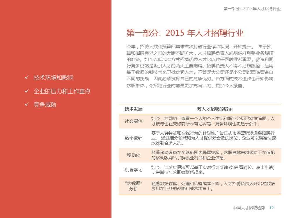 2015年领英中国高科技行业人才报告暨趋势报告_000012