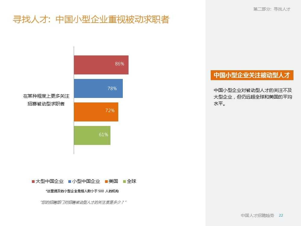 2015年领英中国高科技行业人才报告暨趋势报告_000022