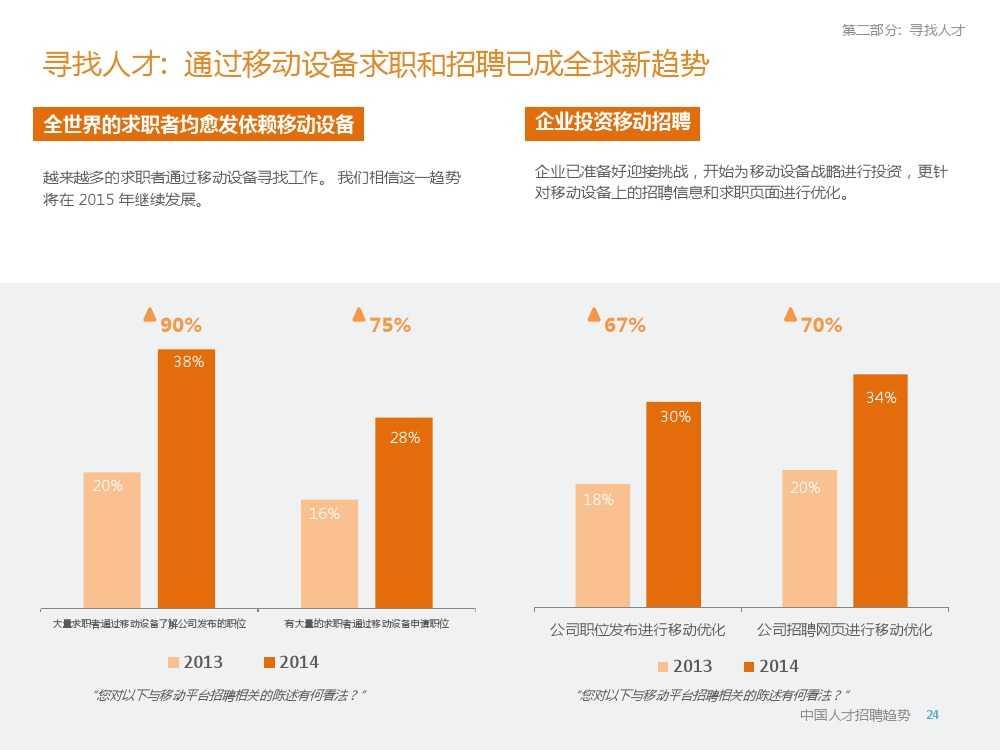2015年领英中国高科技行业人才报告暨趋势报告_000024