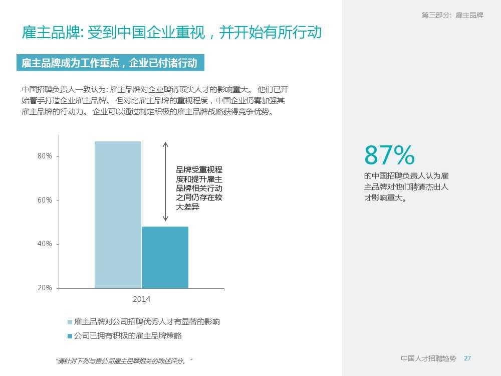 2015年领英中国高科技行业人才报告暨趋势报告_000027