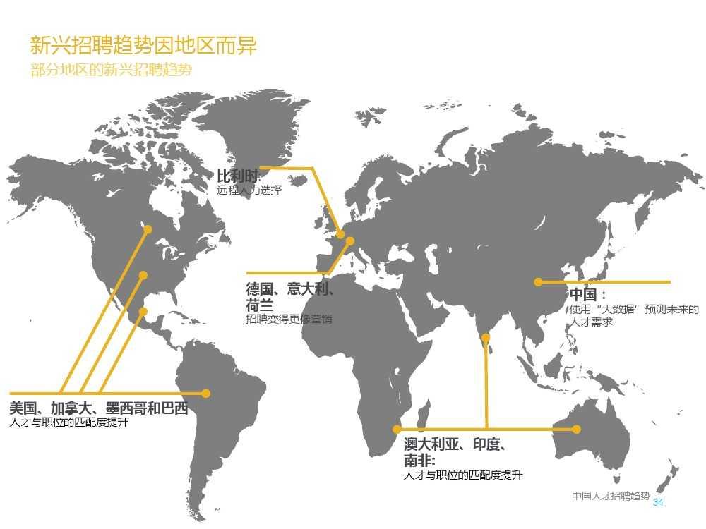 2015年领英中国高科技行业人才报告暨趋势报告_000034