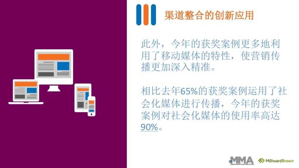 2015移动营销案例研究_000016